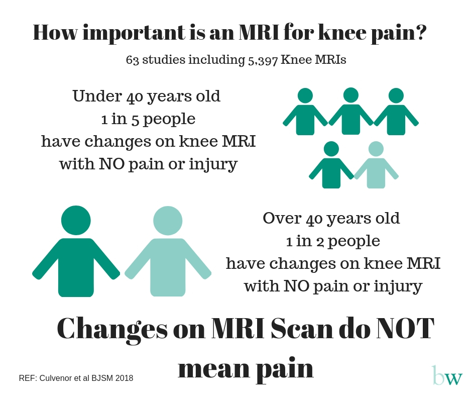 How important is an MRI for knee pain_